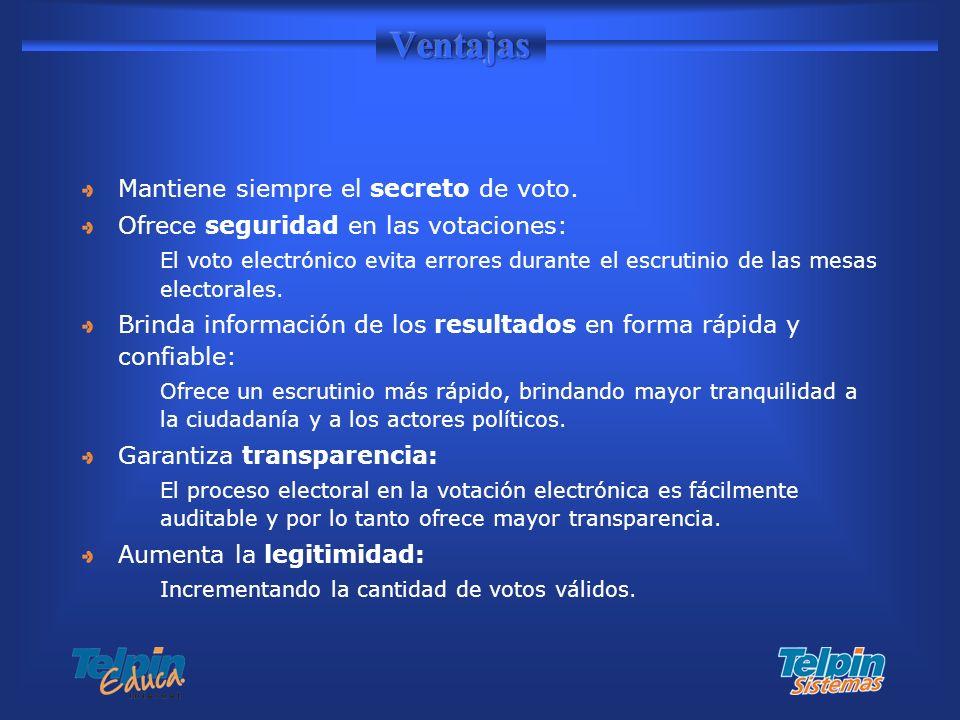 Ventajas Mantiene siempre el secreto de voto.