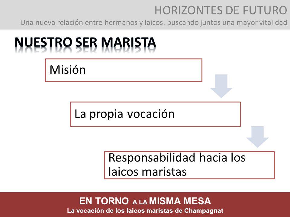 NUESTRO SER MARISTA Misión La propia vocación