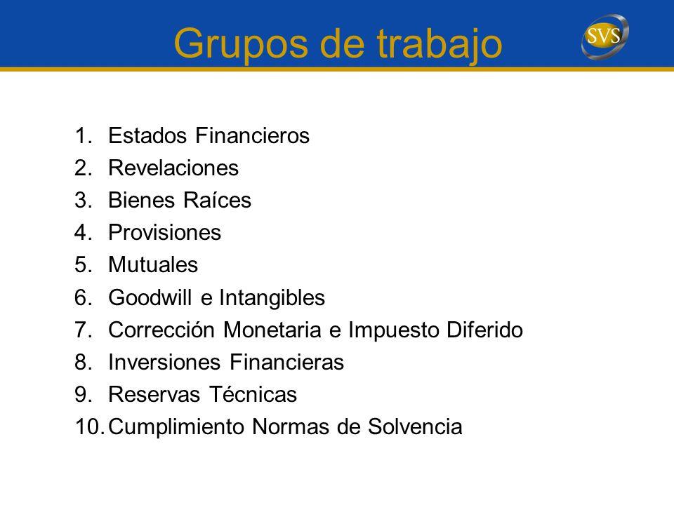 Grupos de trabajo Estados Financieros Revelaciones Bienes Raíces