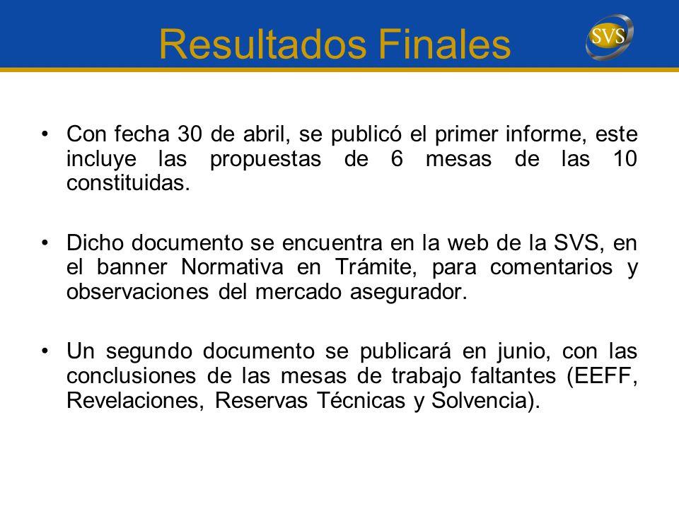 Resultados Finales Con fecha 30 de abril, se publicó el primer informe, este incluye las propuestas de 6 mesas de las 10 constituidas.