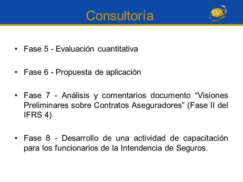 Consultoría Fase 5 - Evaluación cuantitativa