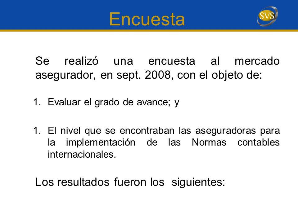 Encuesta Se realizó una encuesta al mercado asegurador, en sept. 2008, con el objeto de: Evaluar el grado de avance; y.