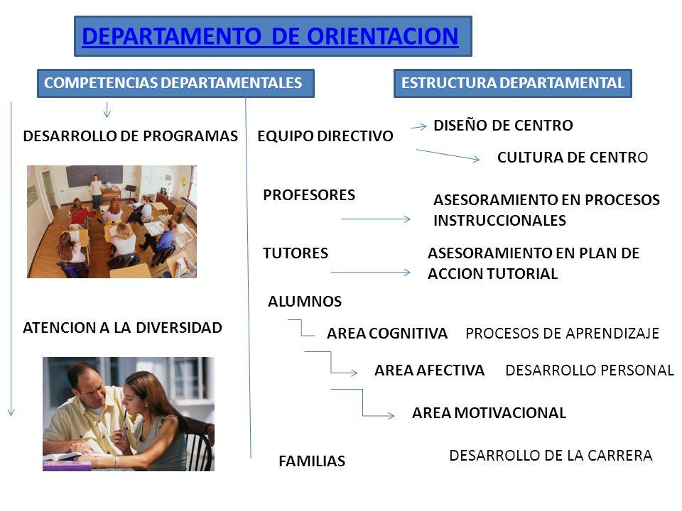 DEPARTAMENTO DE ORIENTACION