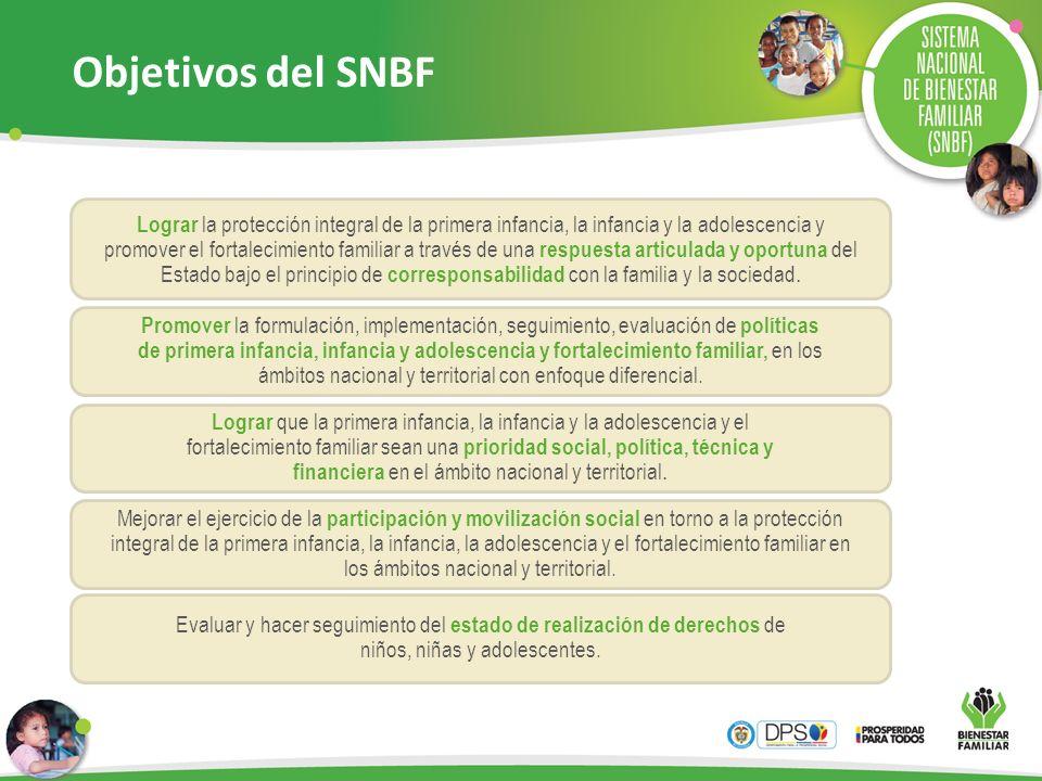 Objetivos del SNBF