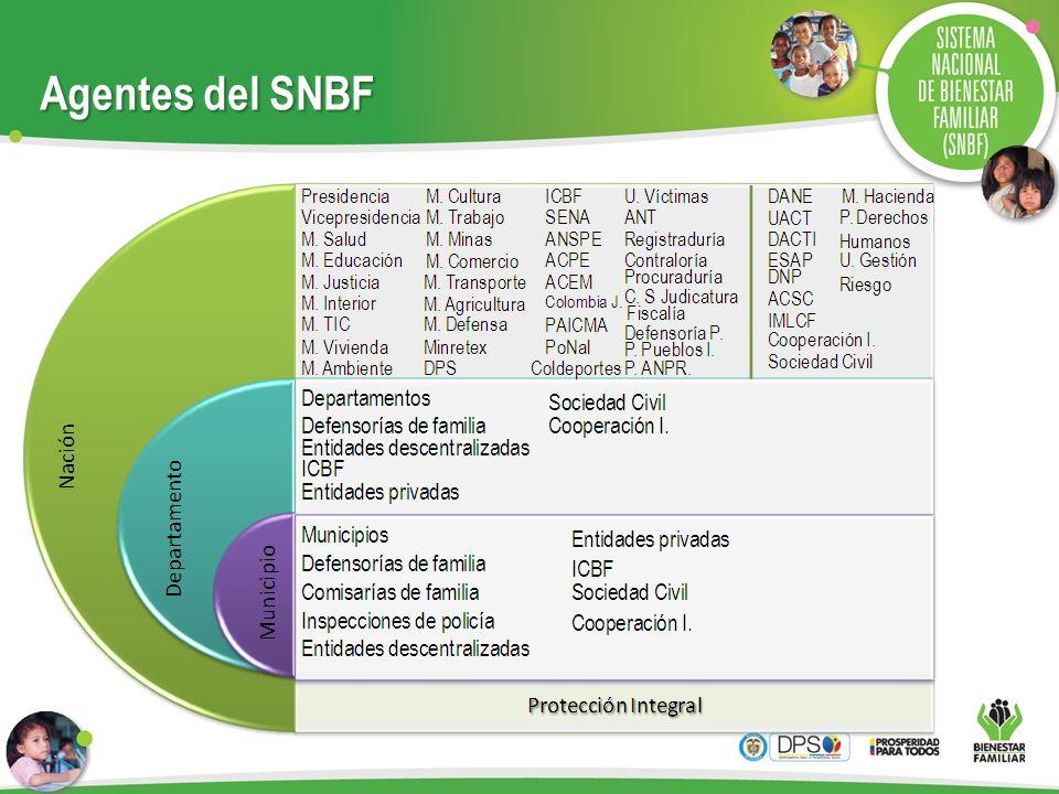 Agentes del SNBF