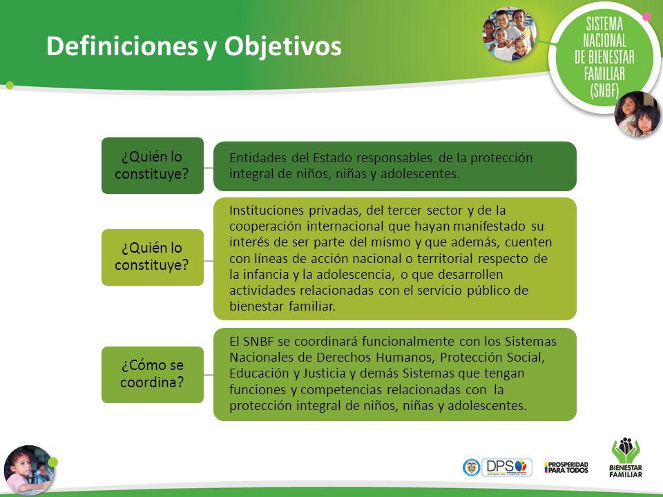 Definiciones y Objetivos