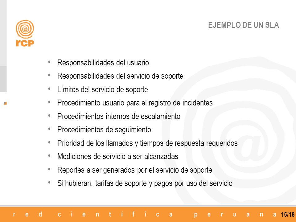 EJEMPLO DE UN SLA Responsabilidades del usuario. Responsabilidades del servicio de soporte. Límites del servicio de soporte.