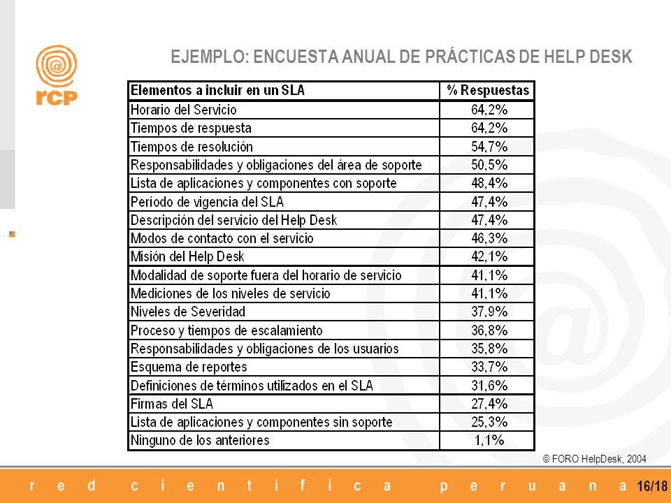 EJEMPLO: ENCUESTA ANUAL DE PRÁCTICAS DE HELP DESK