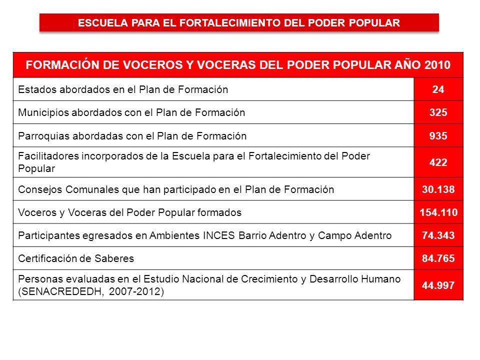 FORMACIÓN DE VOCEROS Y VOCERAS DEL PODER POPULAR AÑO 2010