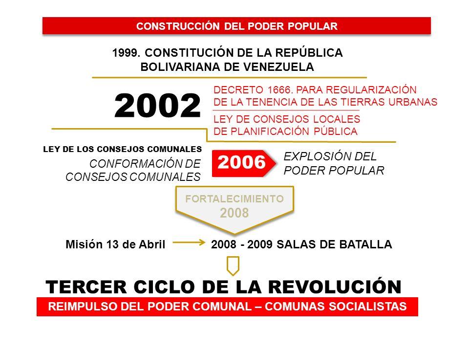 2002 2006 TERCER CICLO DE LA REVOLUCIÓN 2008