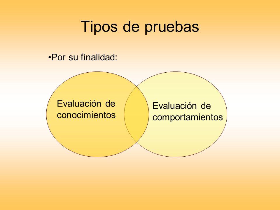Tipos de pruebas Por su finalidad: Evaluación de conocimientos