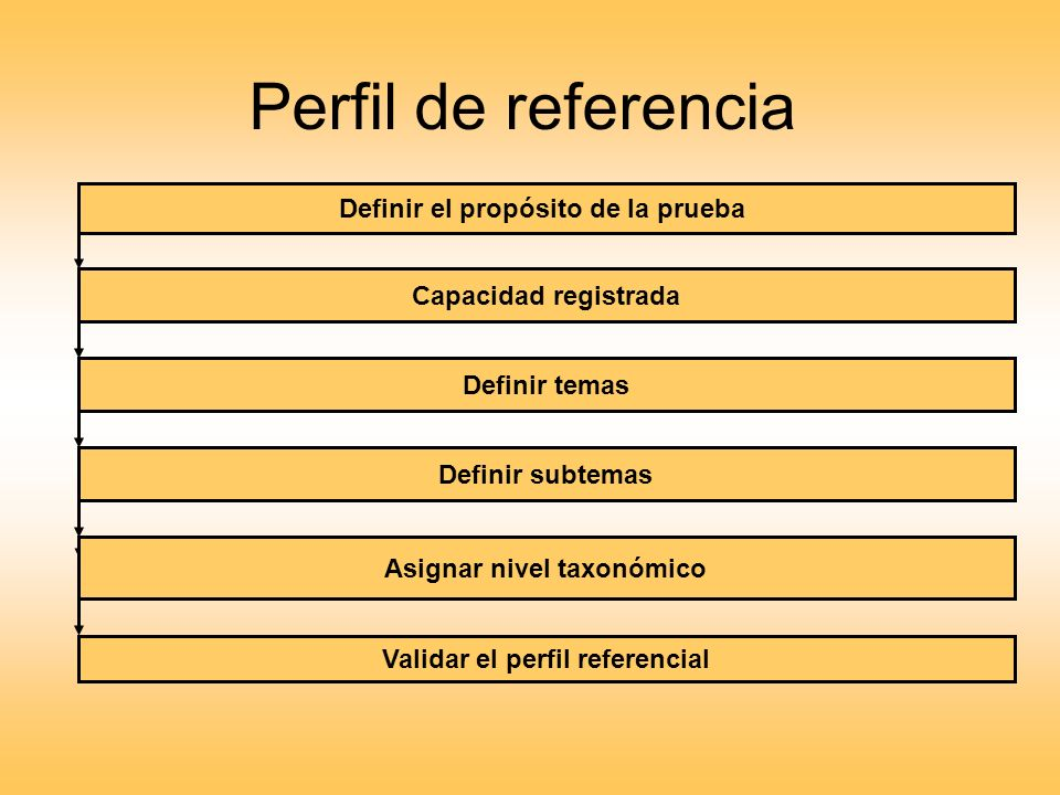 Perfil de referencia Definir el propósito de la prueba