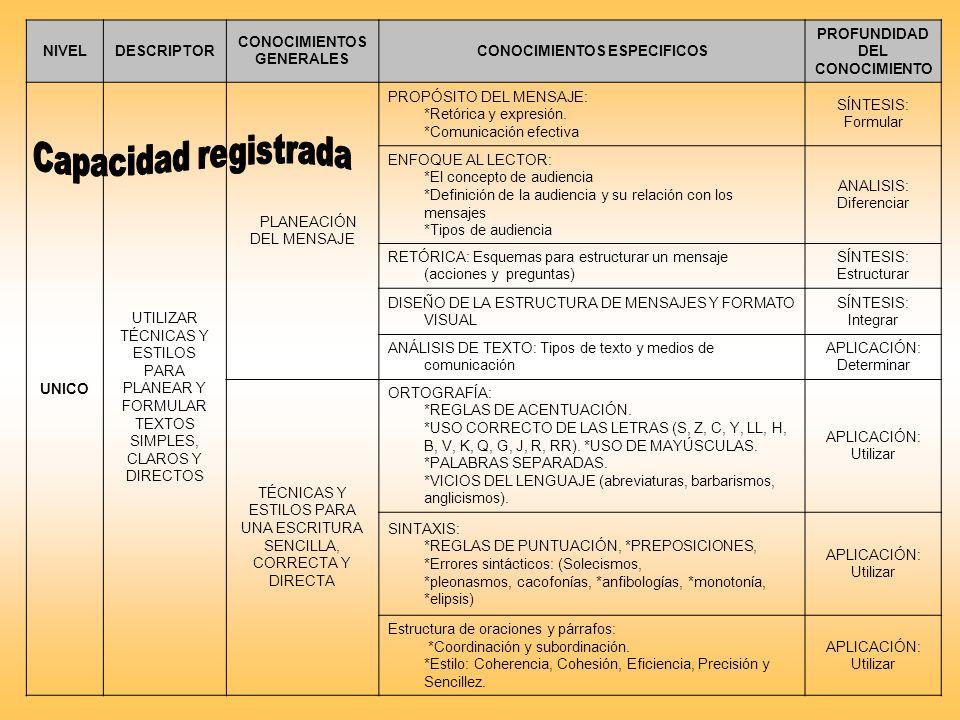 Capacidad registrada NIVEL DESCRIPTOR CONOCIMIENTOS GENERALES