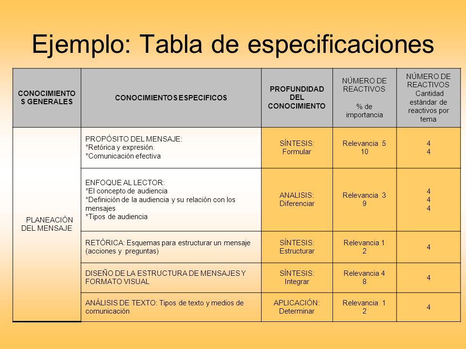 Ejemplo: Tabla de especificaciones