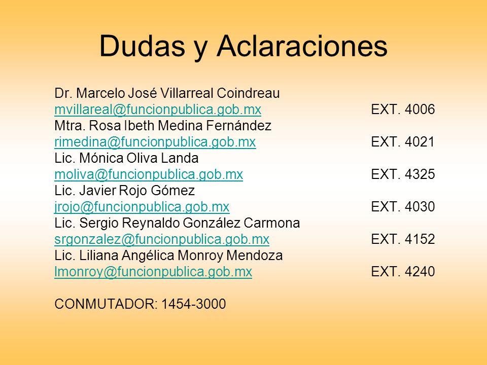 Dudas y Aclaraciones Dr. Marcelo José Villarreal Coindreau