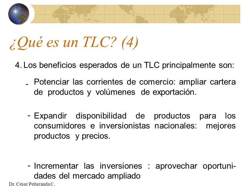 ¿Qué es un TLC (4) 4. Los beneficios esperados de un TLC principalmente son: