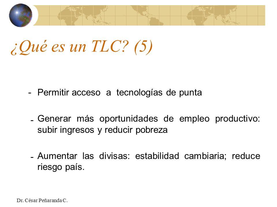 ¿Qué es un TLC (5) - Permitir acceso a tecnologías de punta