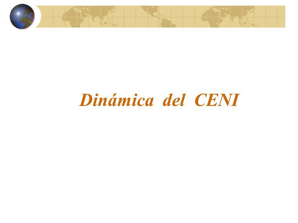 Dinámica del CENI