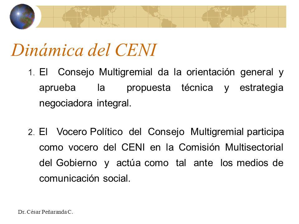 Dinámica del CENI 1. El Consejo Multigremial da la orientación general y aprueba la propuesta técnica y estrategia negociadora integral.
