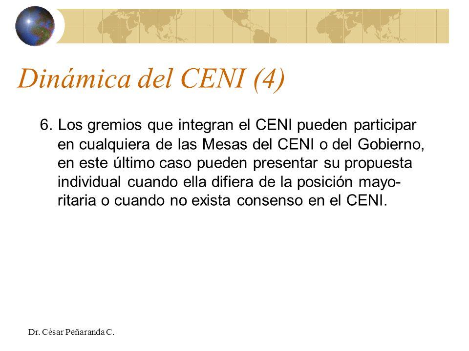 Dinámica del CENI (4)
