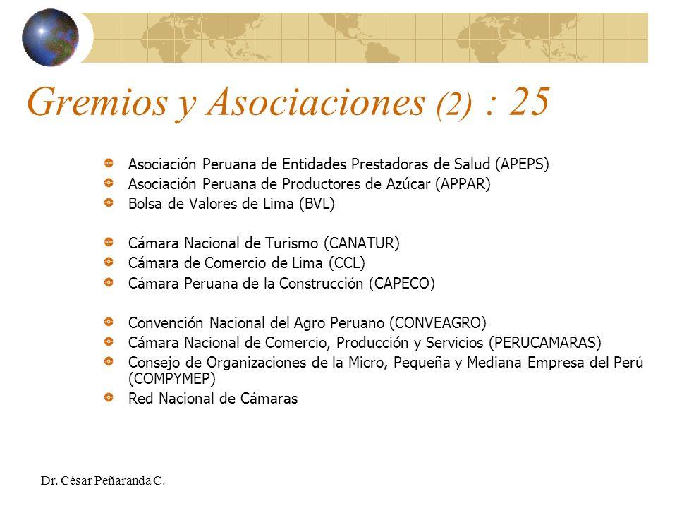 Gremios y Asociaciones (2) : 25