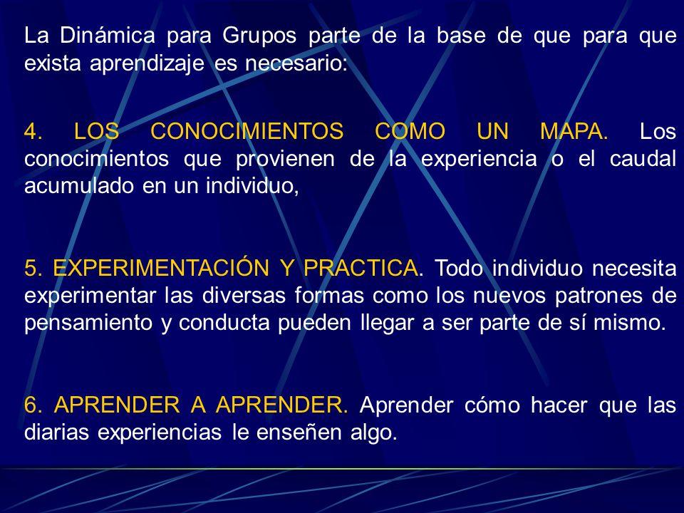 La Dinámica para Grupos parte de la base de que para que exista aprendizaje es necesario: