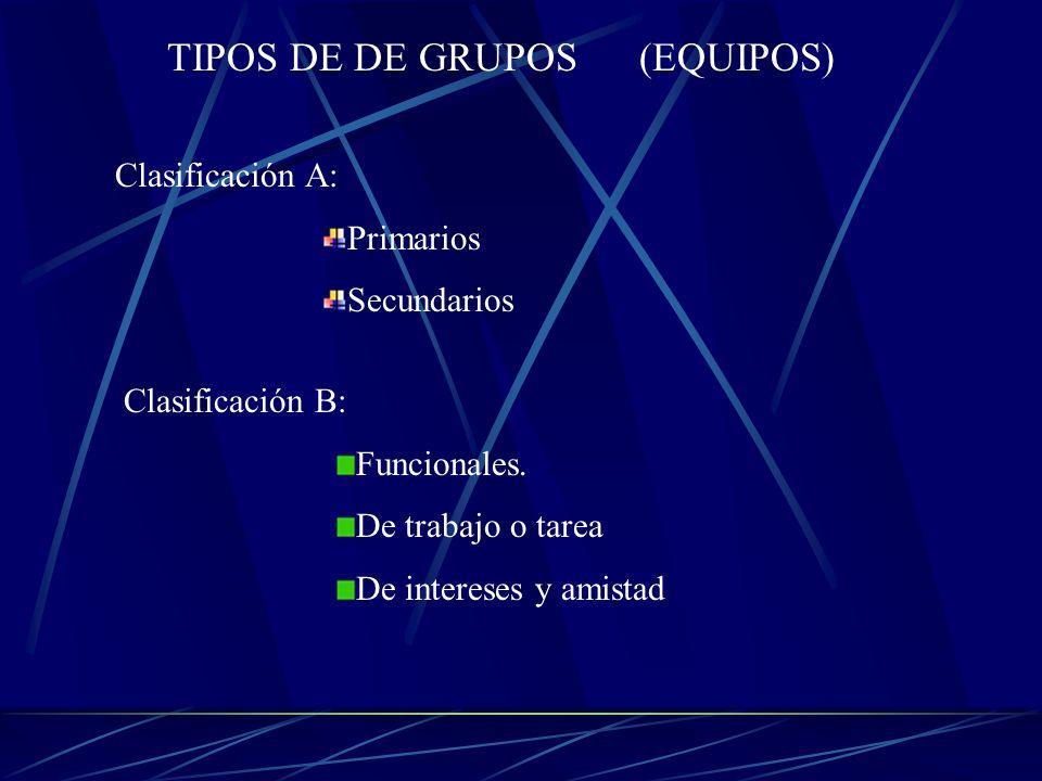 TIPOS DE DE GRUPOS (EQUIPOS)