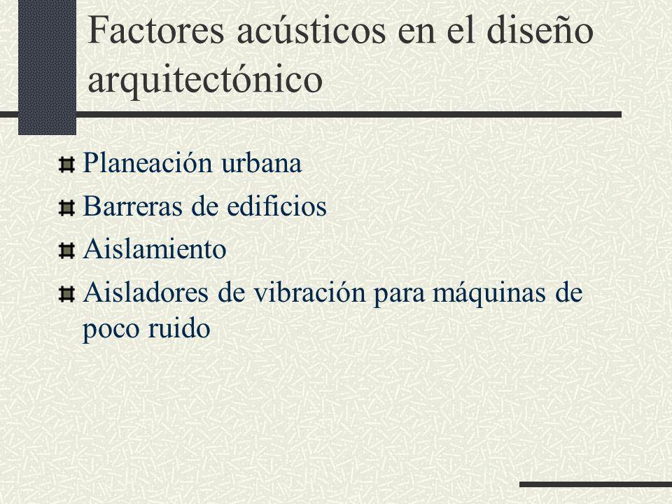 Factores acústicos en el diseño arquitectónico