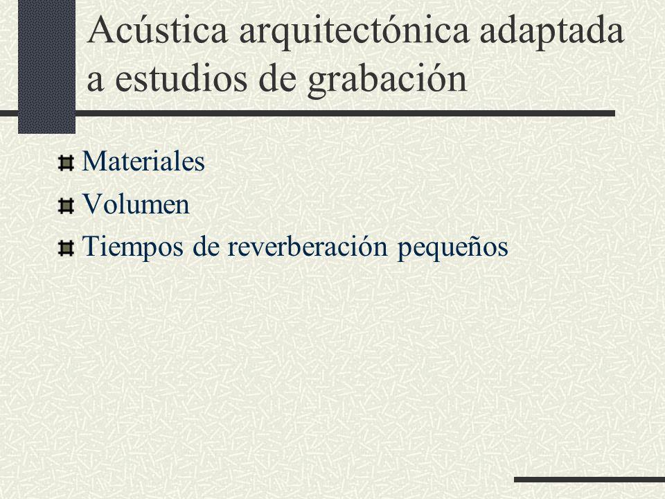 Acústica arquitectónica adaptada a estudios de grabación