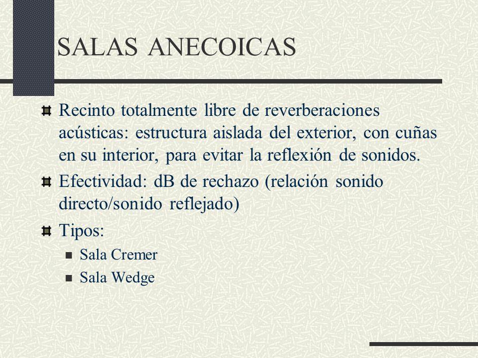 SALAS ANECOICAS