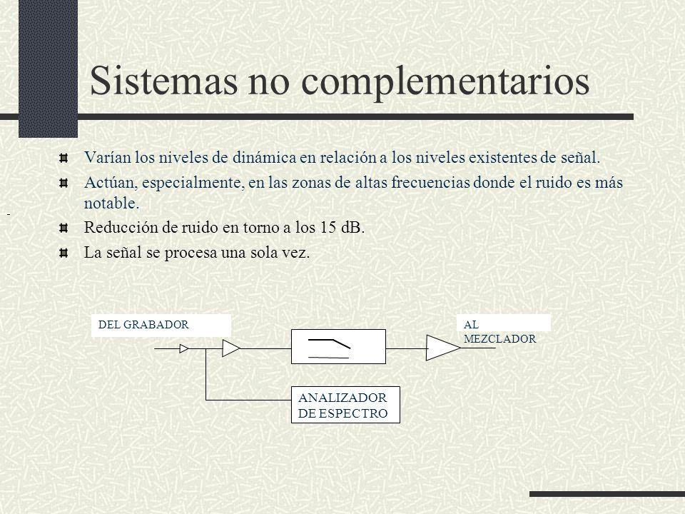Sistemas no complementarios