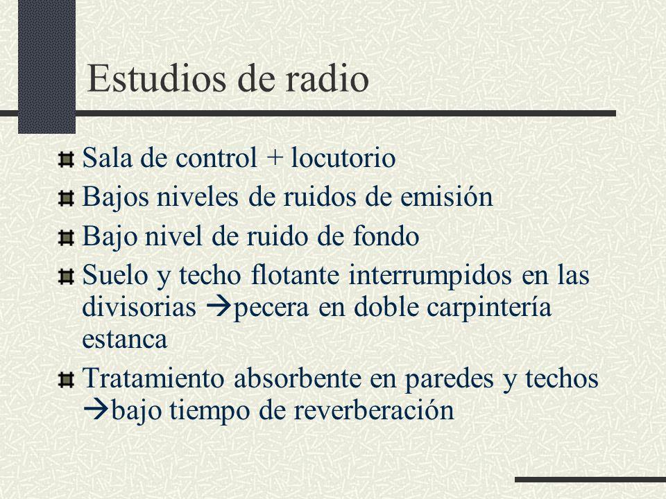 Estudios de radio Sala de control + locutorio