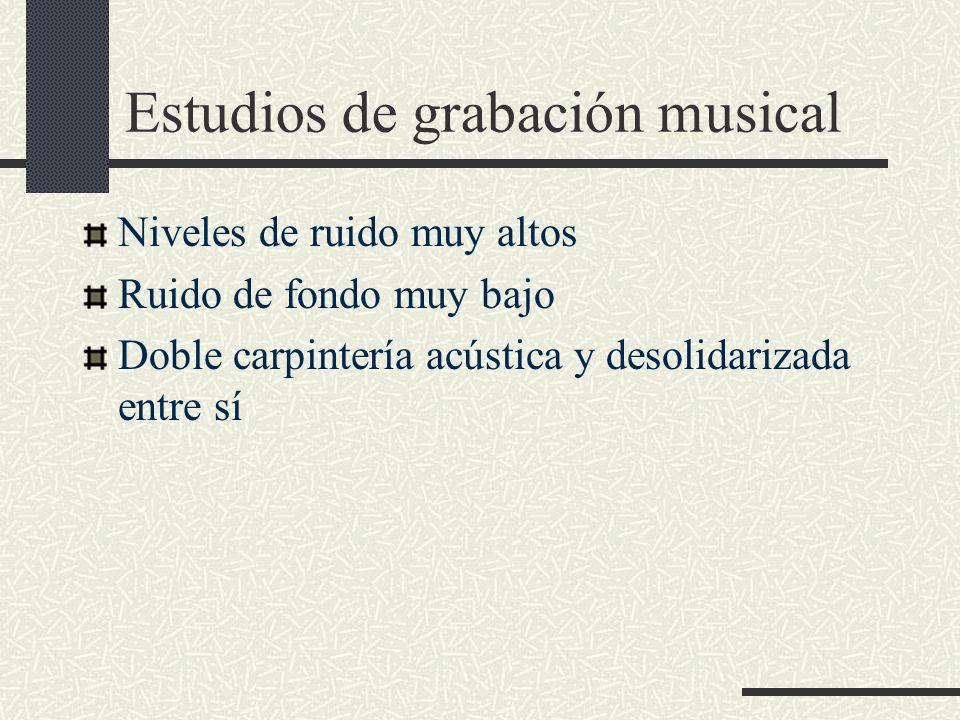 Estudios de grabación musical