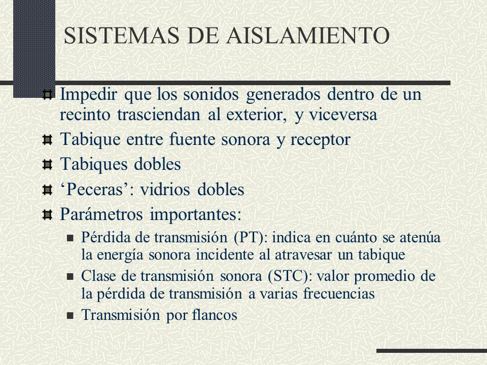 SISTEMAS DE AISLAMIENTO