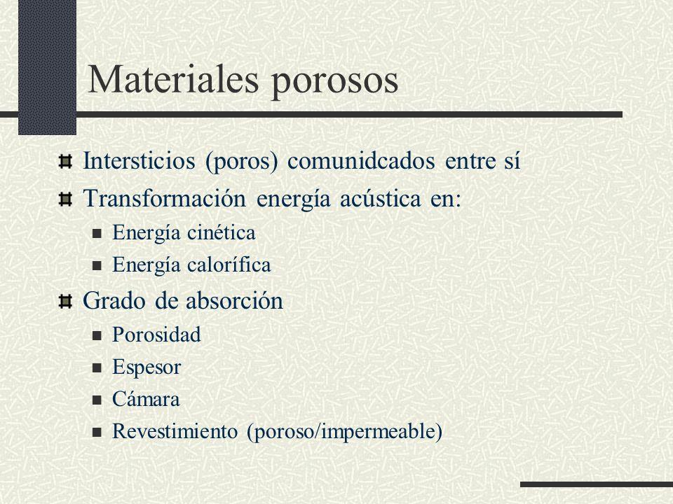Materiales porosos Intersticios (poros) comunidcados entre sí