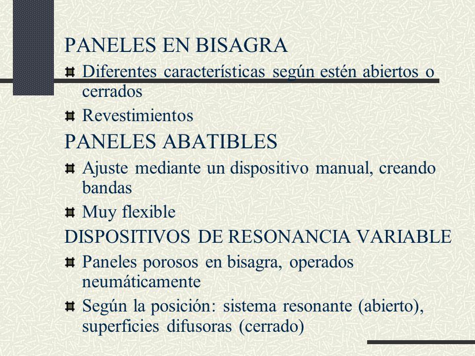 PANELES EN BISAGRA PANELES ABATIBLES