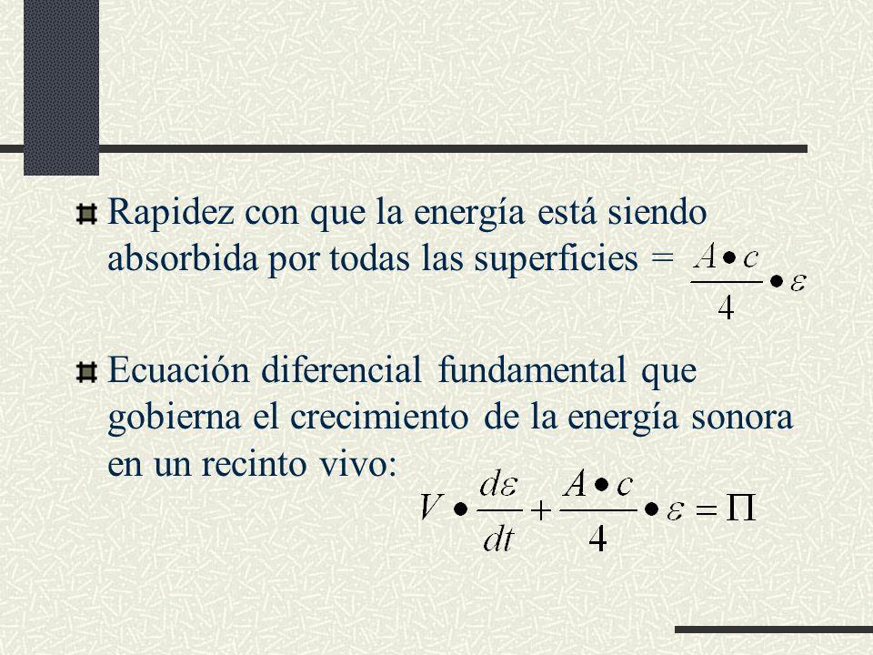 Rapidez con que la energía está siendo absorbida por todas las superficies =