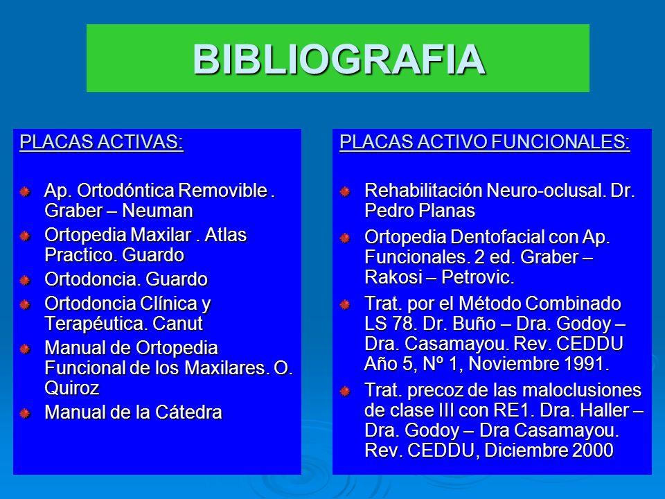 BIBLIOGRAFIA PLACAS ACTIVAS: