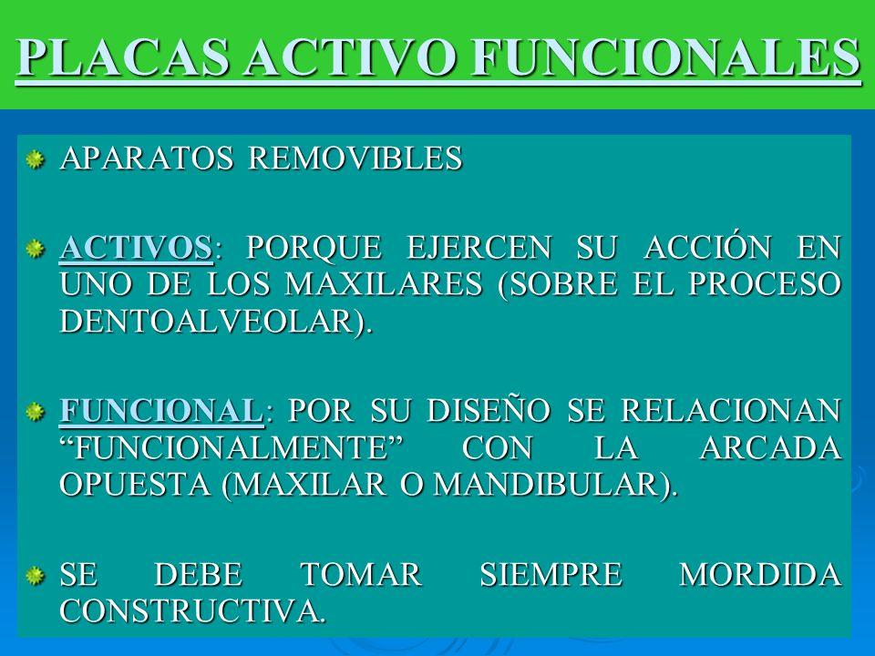 PLACAS ACTIVO FUNCIONALES