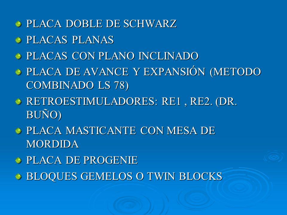 PLACA DOBLE DE SCHWARZ PLACAS PLANAS. PLACAS CON PLANO INCLINADO. PLACA DE AVANCE Y EXPANSIÓN (METODO COMBINADO LS 78)