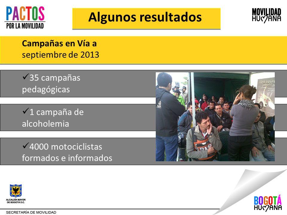 Algunos resultados Campañas en Vía a septiembre de 2013