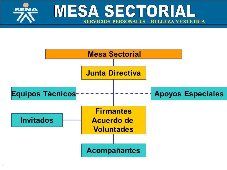 MESA SECTORIAL Mesa Sectorial Junta Directiva Equipos Técnicos