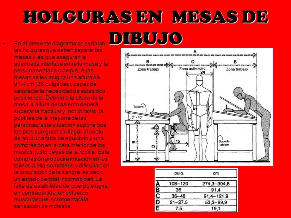 HOLGURAS EN MESAS DE DIBUJO