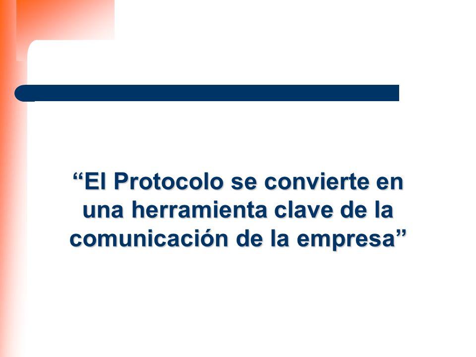 El Protocolo se convierte en una herramienta clave de la comunicación de la empresa
