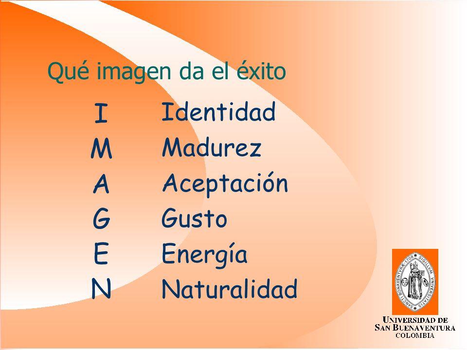 I M A G E N Identidad Madurez Aceptación Gusto Energía Naturalidad