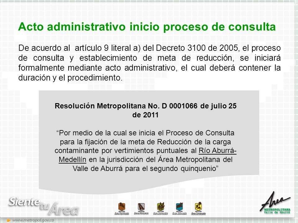 Acto administrativo inicio proceso de consulta