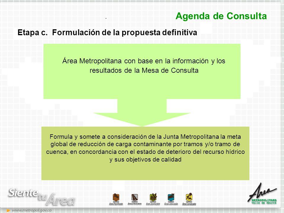 Agenda de Consulta Etapa c. Formulación de la propuesta definitiva .