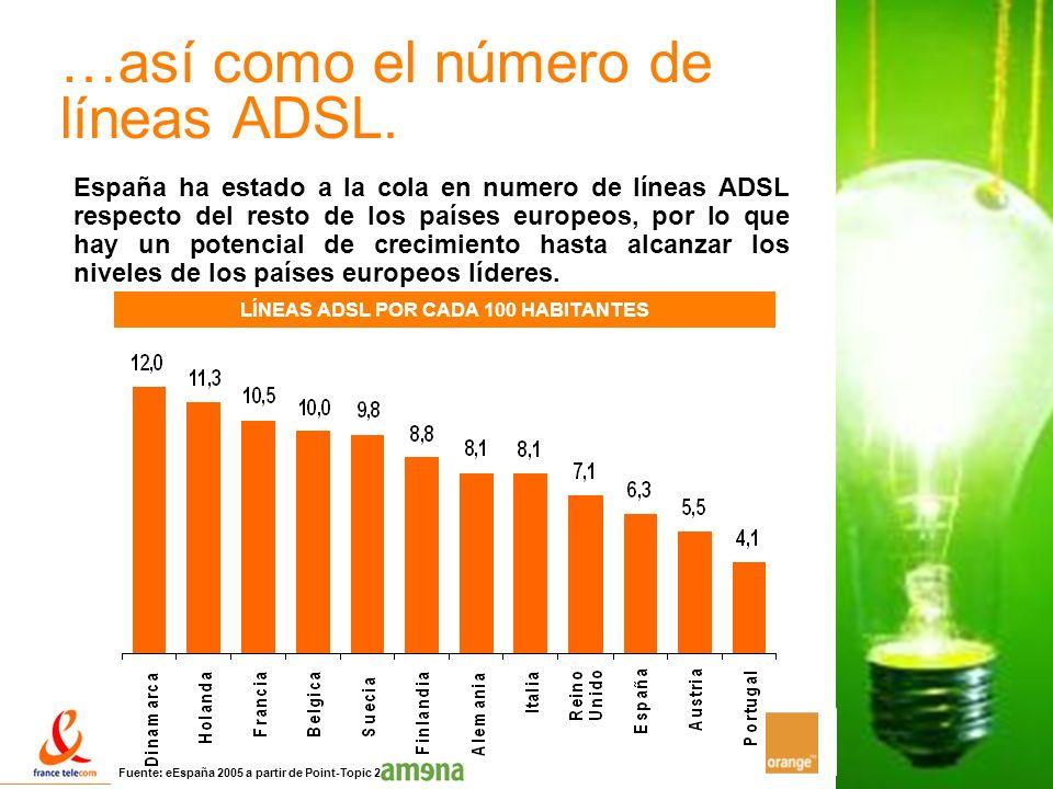 …así como el número de líneas ADSL.