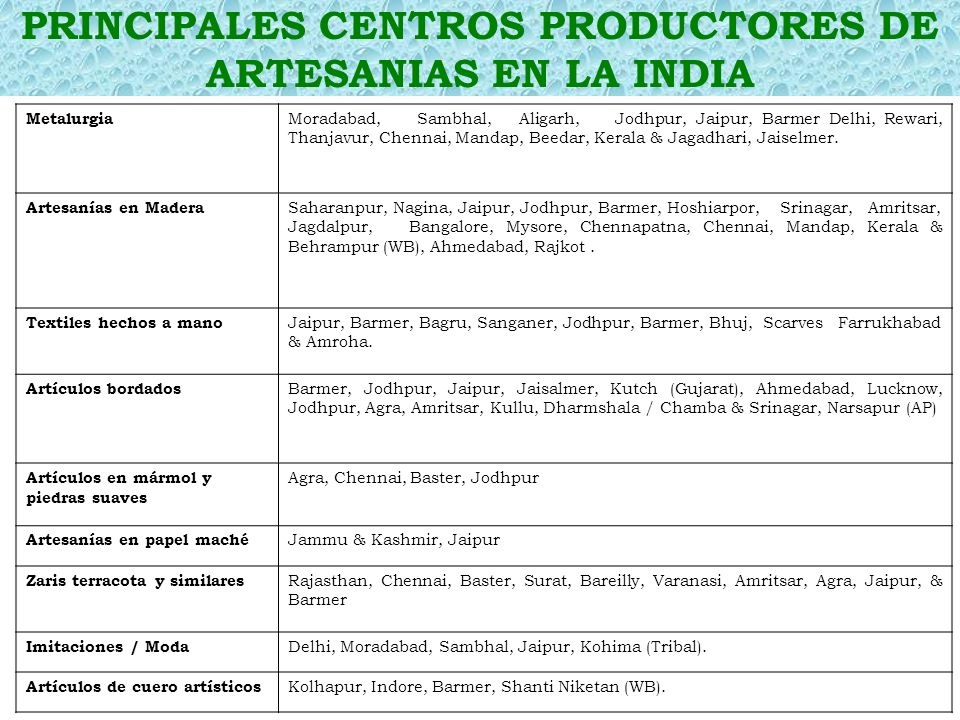 PRINCIPALES CENTROS PRODUCTORES DE ARTESANIAS EN LA INDIA