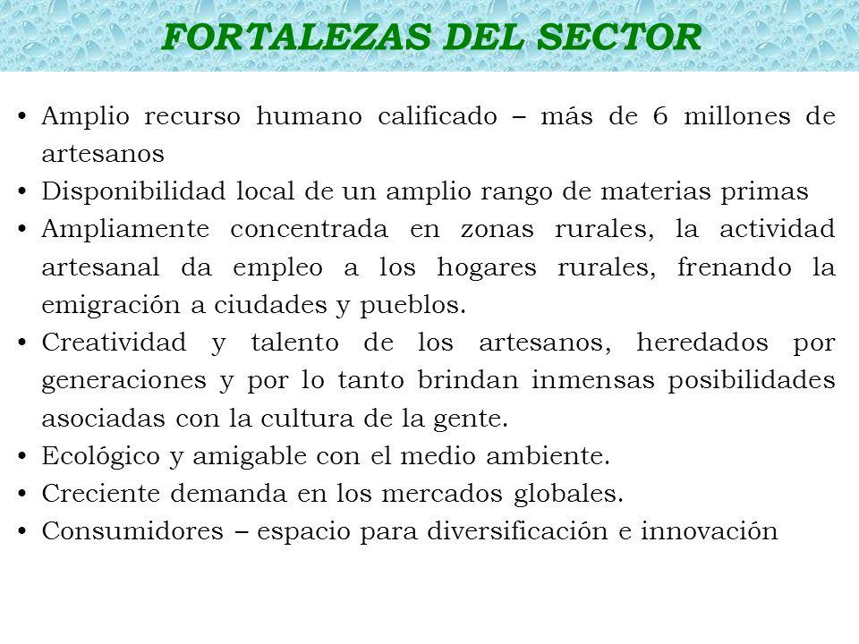 FORTALEZAS DEL SECTOR Amplio recurso humano calificado – más de 6 millones de artesanos. Disponibilidad local de un amplio rango de materias primas.